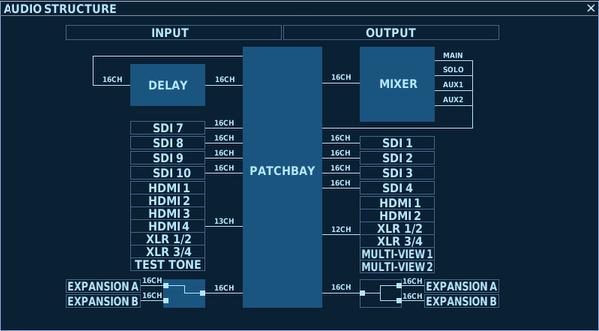 Music production essentials: mysteries of the patchbay.