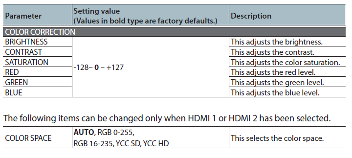 V-1200HD: Troubleshooting Displayed Colors – Roland Corporation